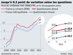 Reforme questionnaire 2013