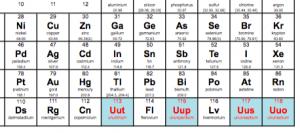 Nouveaux éléments chimiques