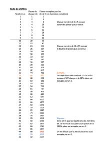 Réponse suite de chiffres