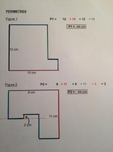Solution Perimetres