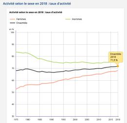 a170375514c Les statistiques britanniques publiées hier nous apprennent également que  les salaires (primes incluses) ont augmenté de 3